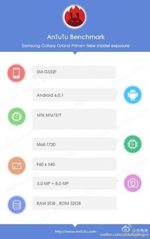 Samsung Galaxy Grand Prime+: бюджетник замечен в бенчмарке An Tu Tu