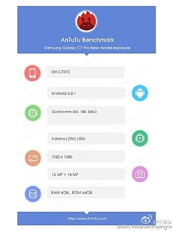 Samsung Galaxy Pro C7 замечен на AnTuTu с Full HD дисплеем и двумя 16-мегапиксельными камерами