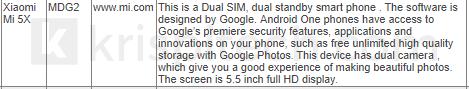 Xiaomi Mi A1 Может быть стать следующим смартфоном проекта Android One